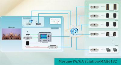 Mosquée PA / GA Solution-MAG6182