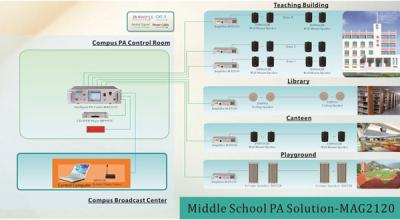 PA Middle School Solution-G2120