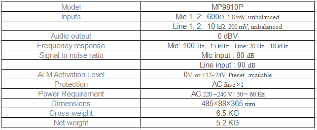network public address specification