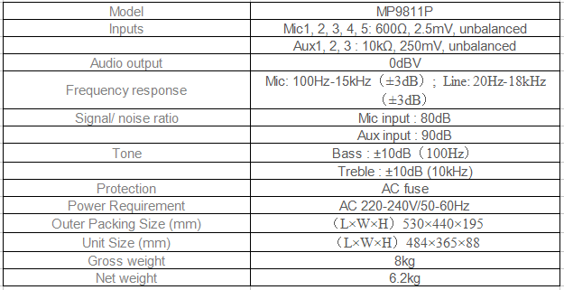 public address system specification