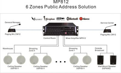 MP812 6 Zones Public Address Solution