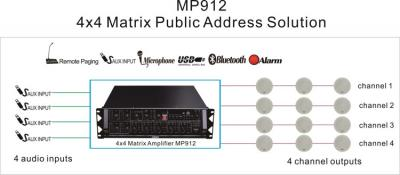 MP912 4x4 Matrice Adresse publique Solution